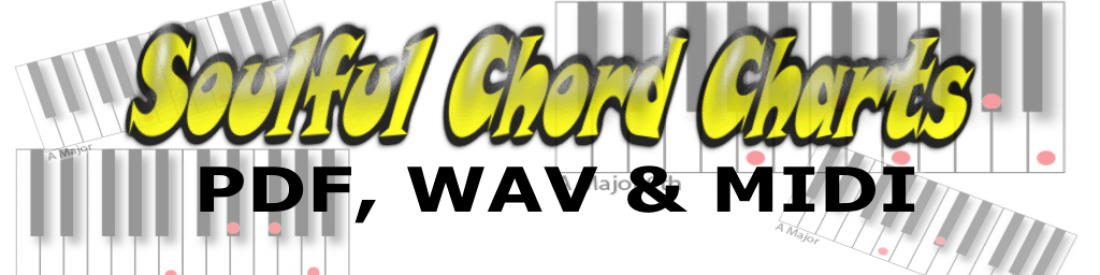 Piano neo soul piano chords : Neo-soul Chords Related Keywords & Suggestions - Neo-soul Chords ...