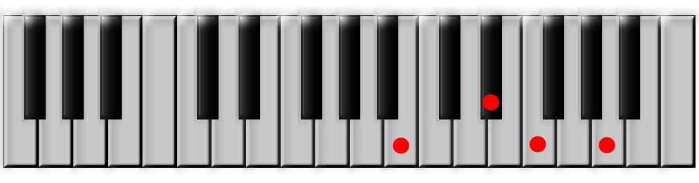 How To Improvise Soulful Chords On The Piano Soulful Keys Neo