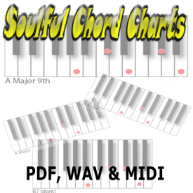 Neo Soul Chord Charts -$5.99 (Separate Purchase)
